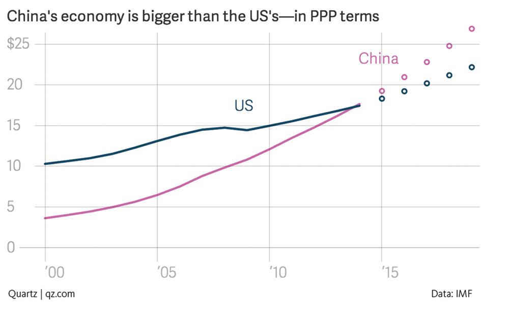 graph_china_01